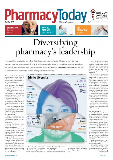 Pharmacy Today October 2017